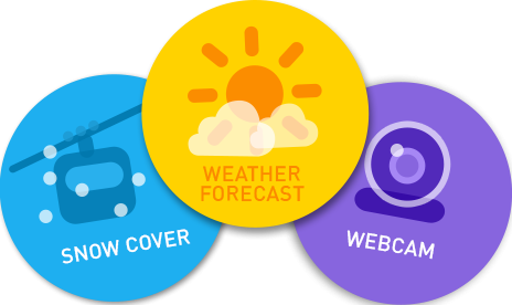Weather forecast, snow report & webcam in Chatel